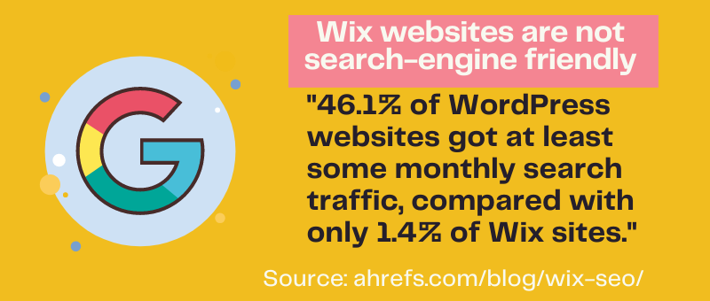 Wix is not search engine friendly