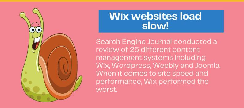 Wix websites load slow